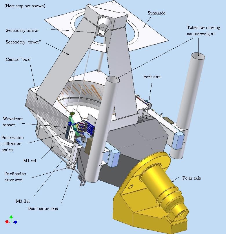 Big Bear Solar Observatory - New Telescope